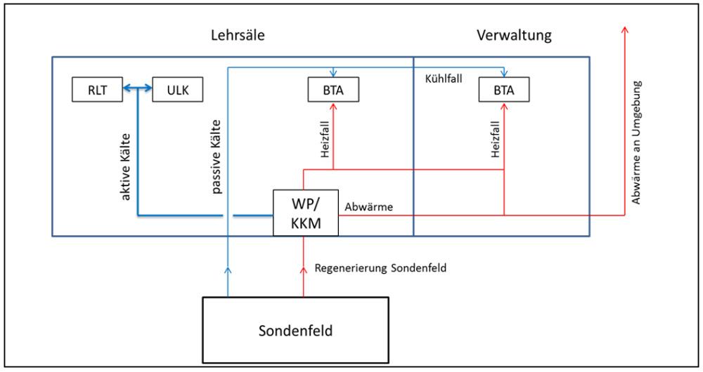 Schema Energieerzeugung - TEAM FÜR TECHNIK GmbH